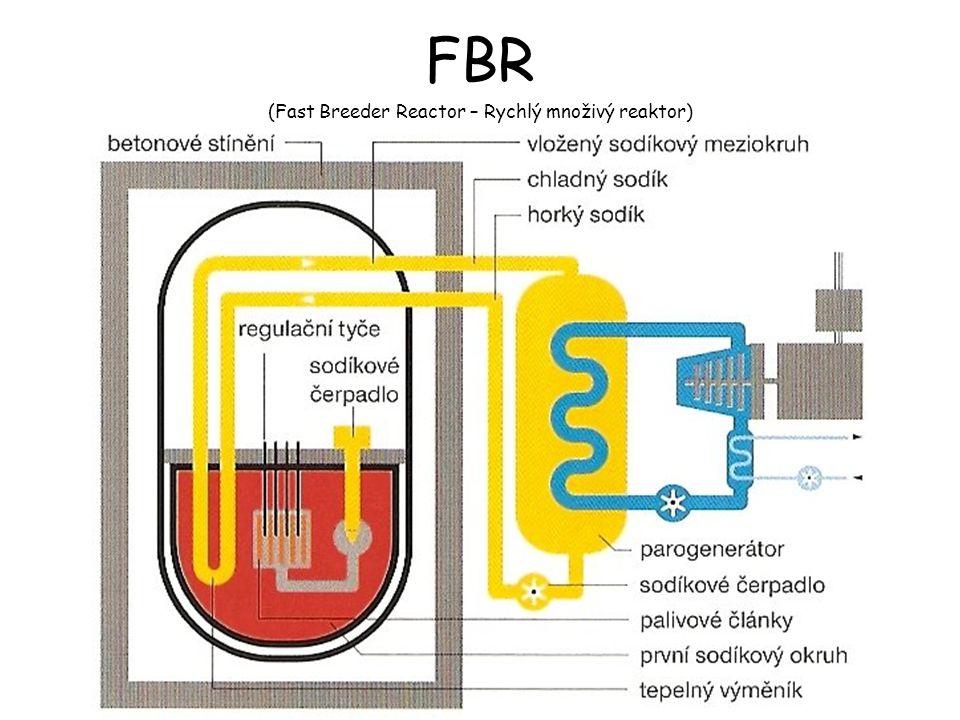 (Fast Breeder Reactor – Rychlý množivý reaktor)