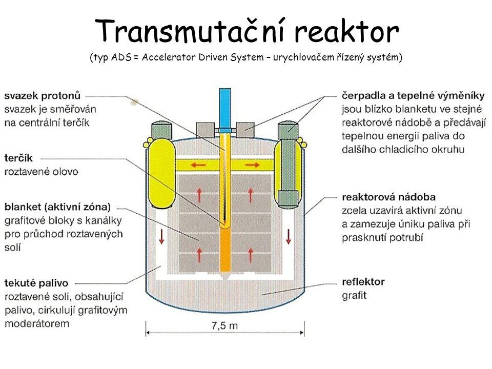 (typ ADS = Accelerator Driven System – urychlovačem řízený systém)