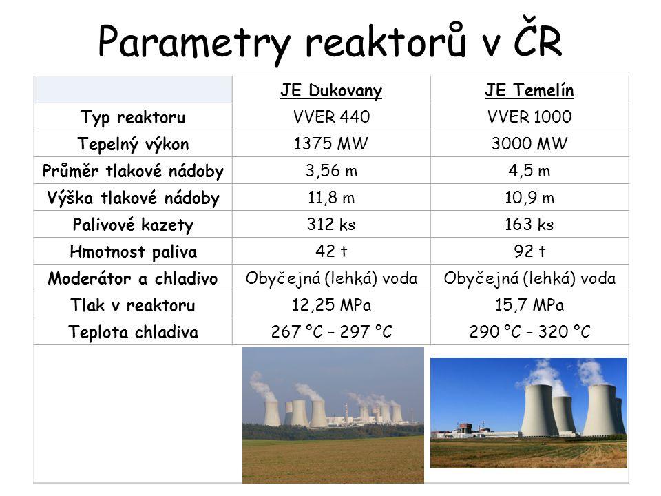 Parametry reaktorů v ČR