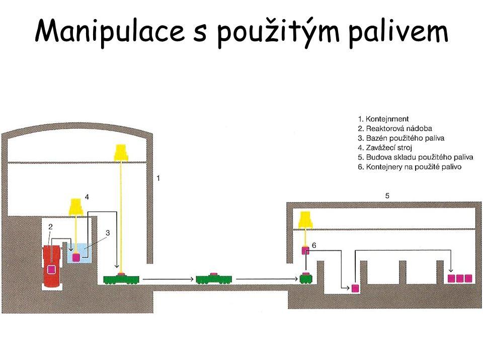 Manipulace s použitým palivem
