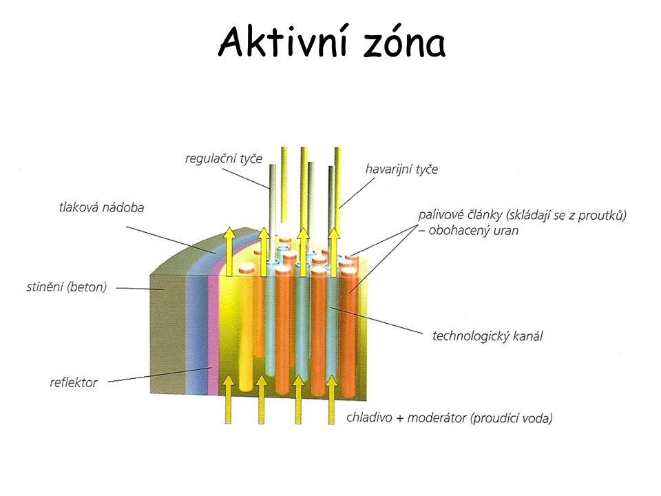 Aktivní zóna