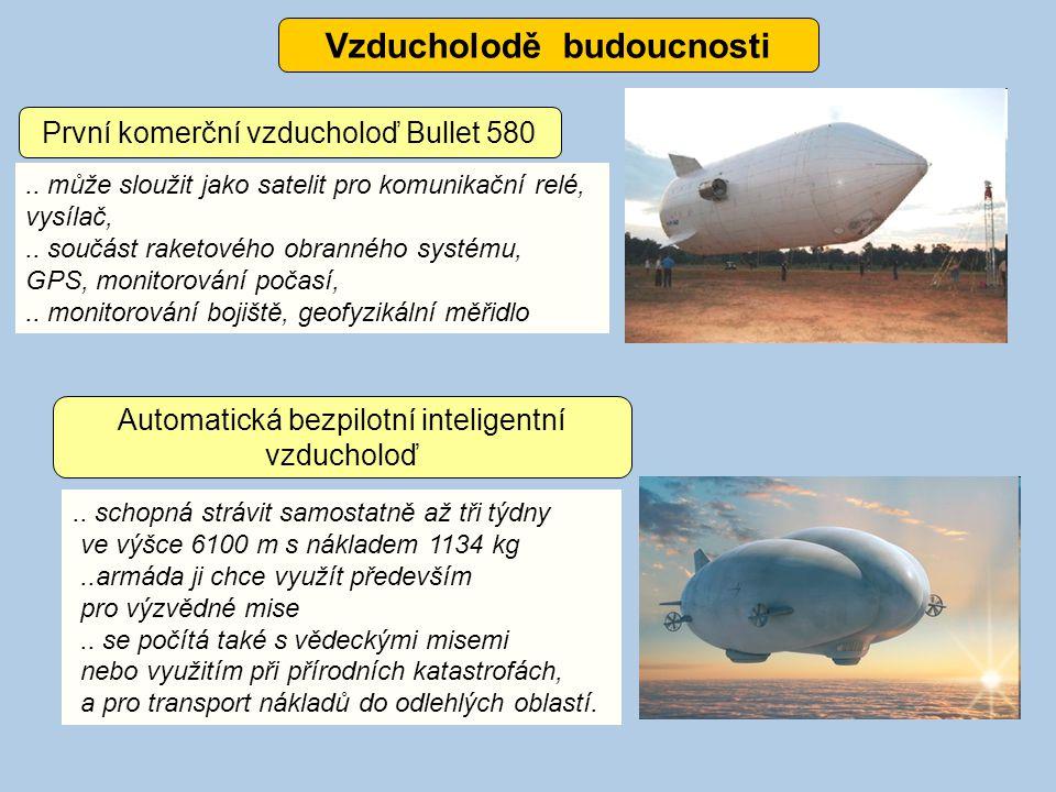 Vzducholodě budoucnosti