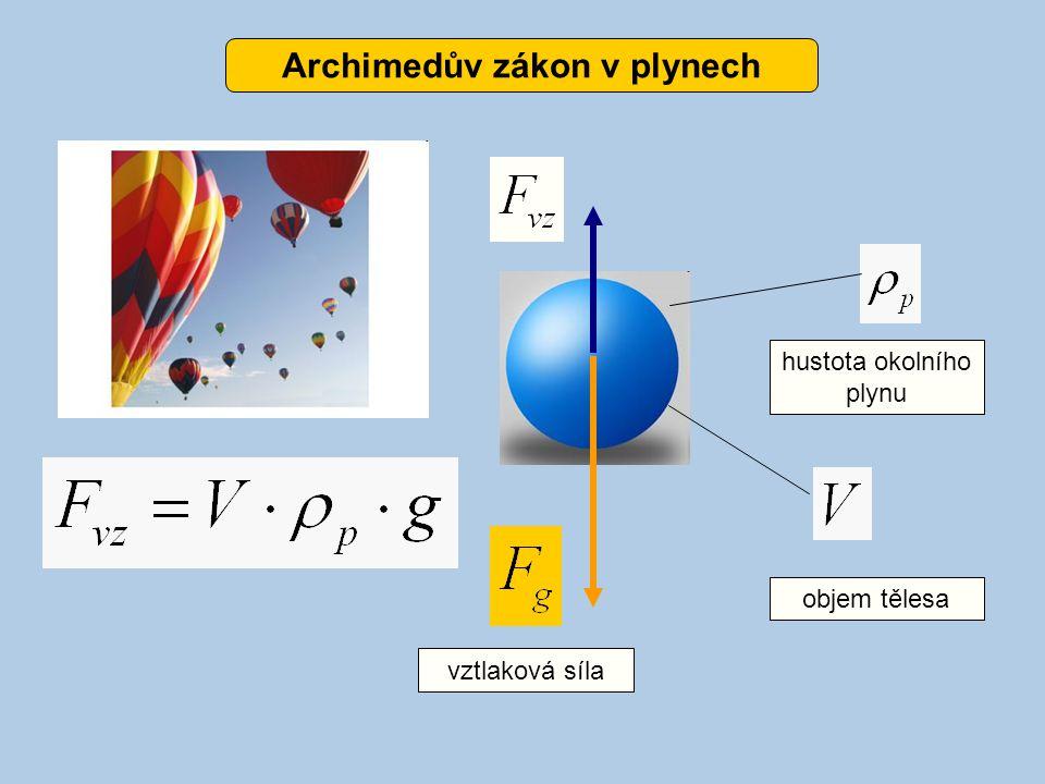 Archimedův zákon v plynech