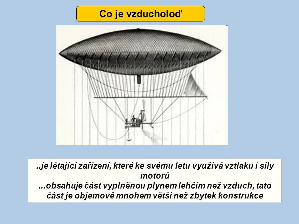 Co je vzducholoď Co je vzducholoď