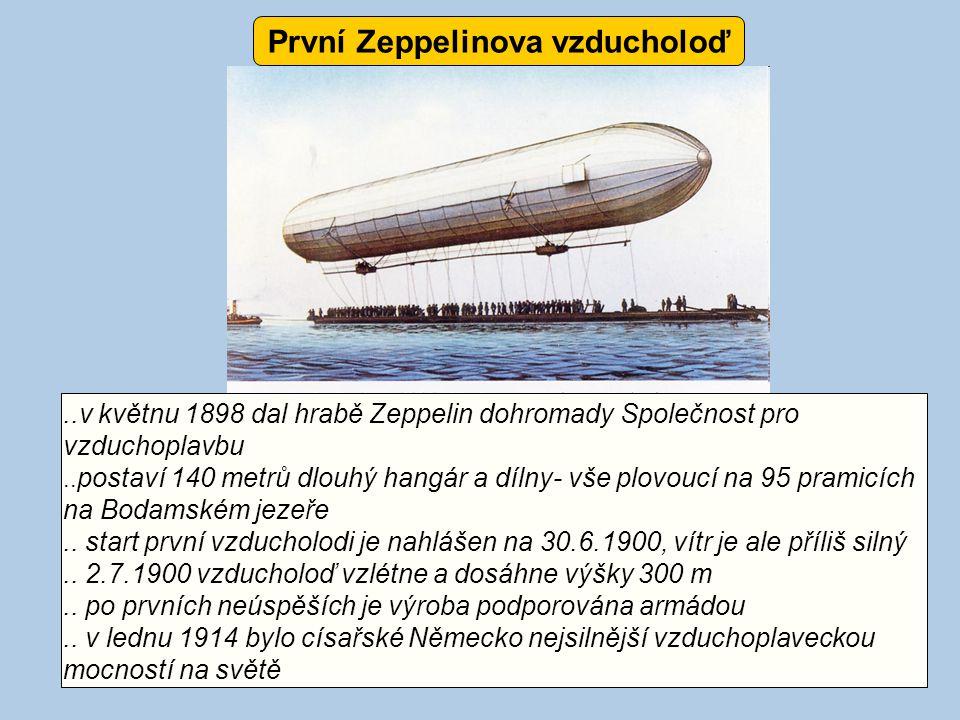 První Zeppelinova vzducholoď