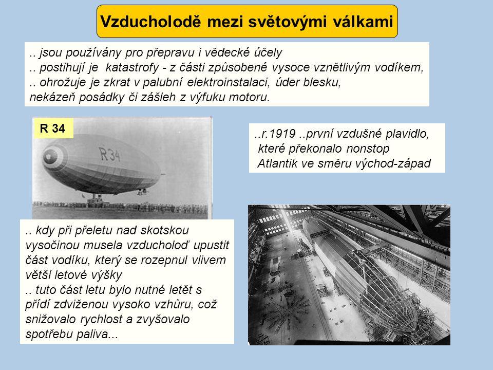 Vzducholodě mezi světovými válkami