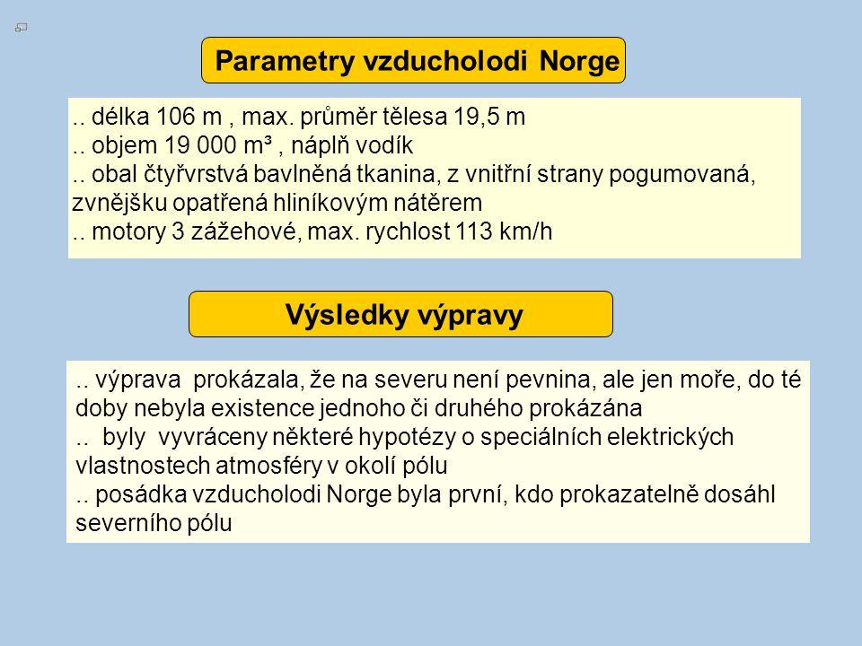 Parametry vzducholodi Norge