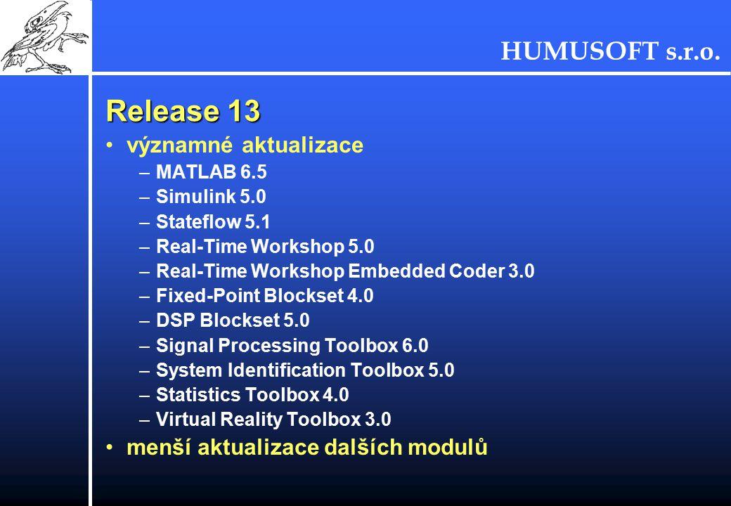 Release 13 významné aktualizace menší aktualizace dalších modulů