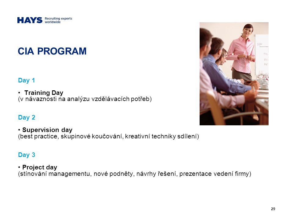 CIA PROGRAM Day 1. Training Day (v návaznosti na analýzu vzdělávacích potřeb) Day 2.