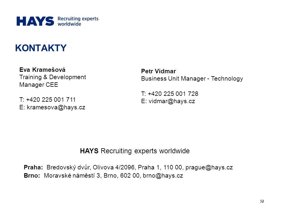 KONTAKTY HAYS Recruiting experts worldwide Eva Kramešová