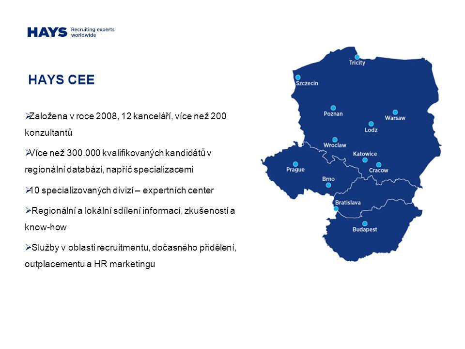 HAYS CEE Založena v roce 2008, 12 kanceláří, více než 200 konzultantů