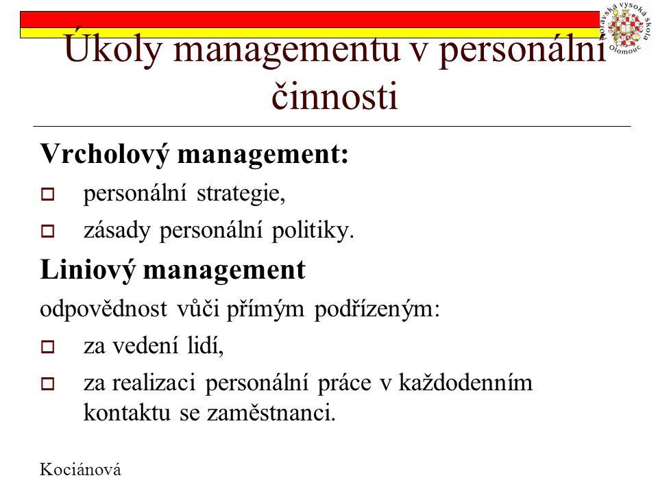 Úkoly managementu v personální činnosti