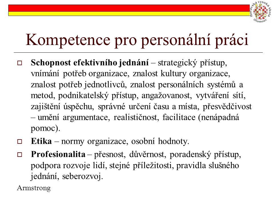 Kompetence pro personální práci