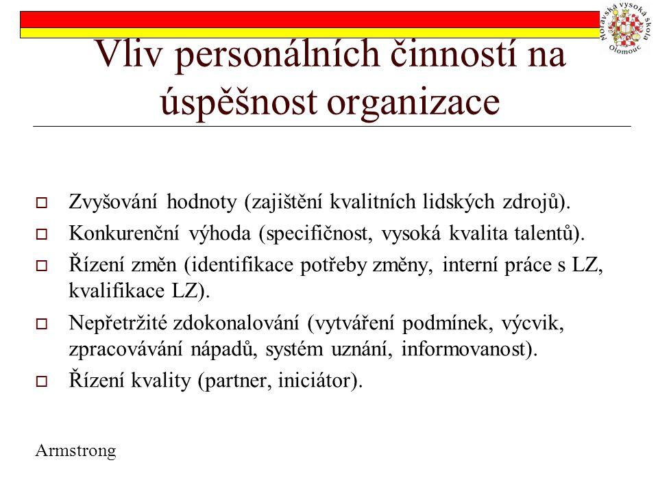 Vliv personálních činností na úspěšnost organizace