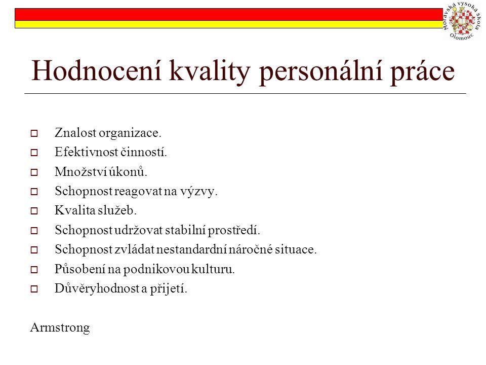 Hodnocení kvality personální práce