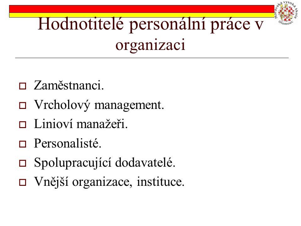 Hodnotitelé personální práce v organizaci