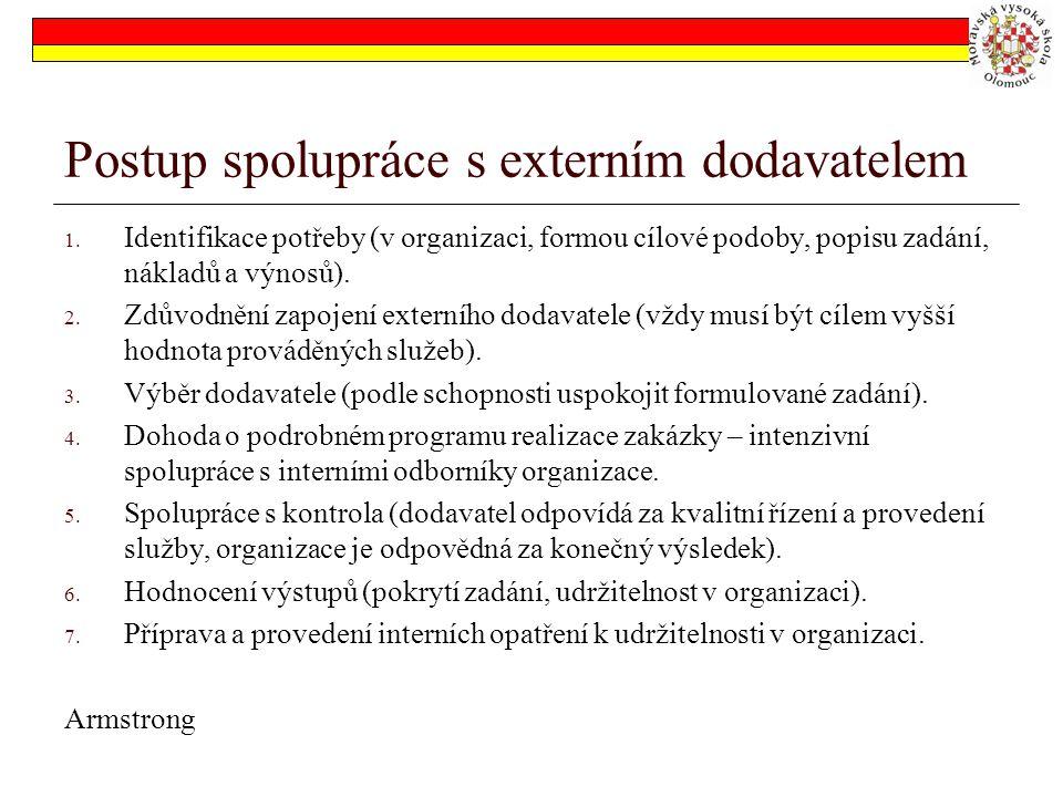 Postup spolupráce s externím dodavatelem