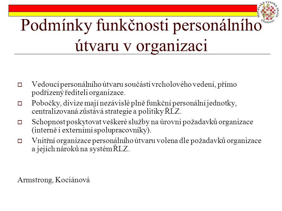 Podmínky funkčnosti personálního útvaru v organizaci
