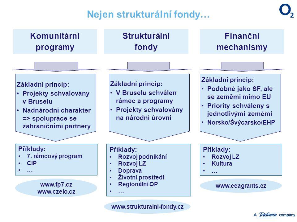 Nejen strukturální fondy…