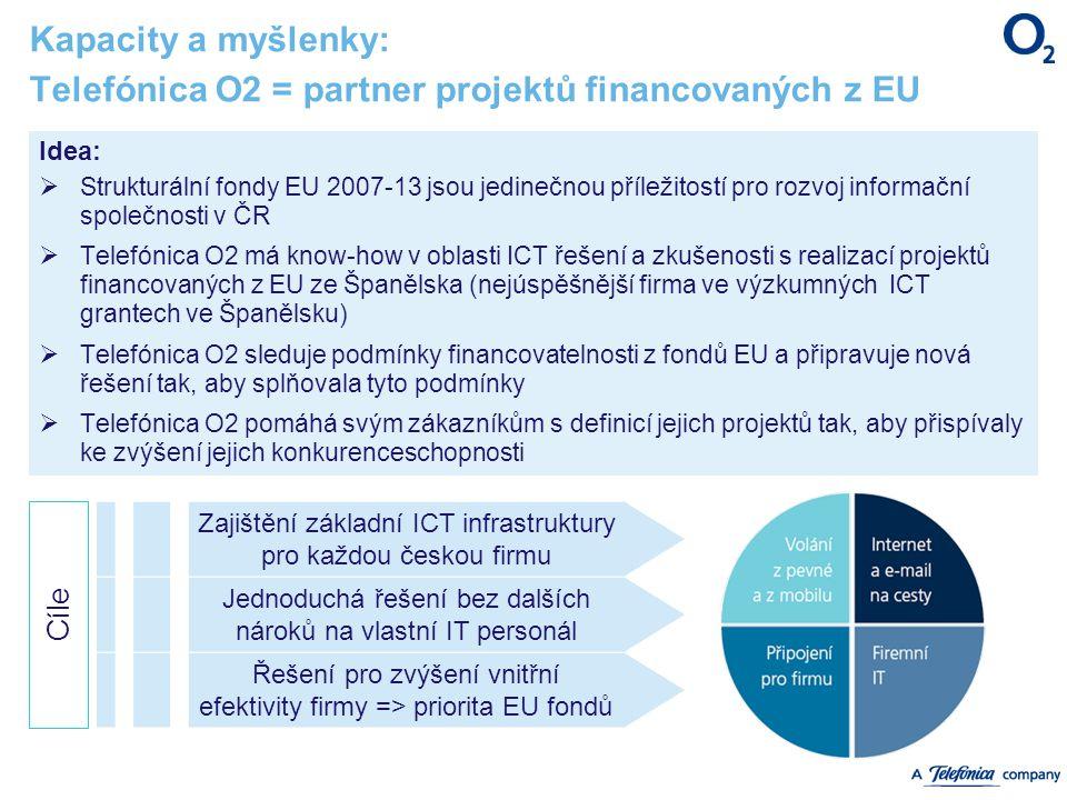 Kapacity a myšlenky: Telefónica O2 = partner projektů financovaných z EU