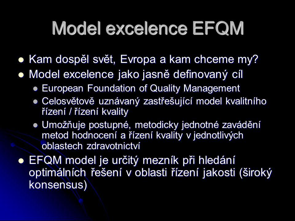 Model excelence EFQM Kam dospěl svět, Evropa a kam chceme my