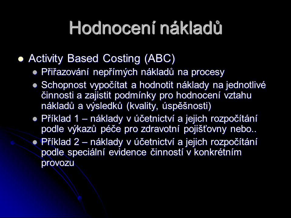 Hodnocení nákladů Activity Based Costing (ABC)