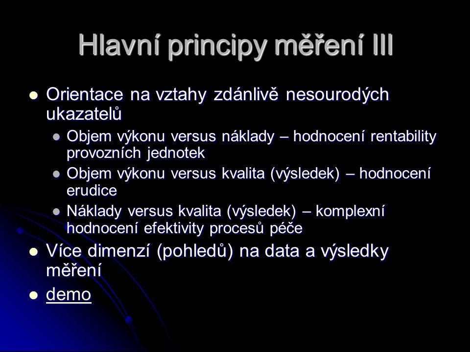 Hlavní principy měření III