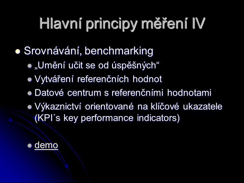 Hlavní principy měření IV