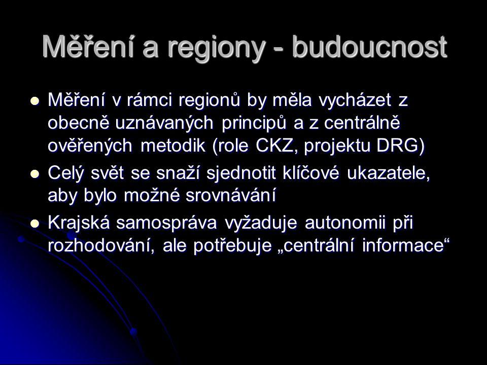 Měření a regiony - budoucnost