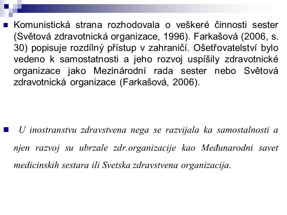 Komunistická strana rozhodovala o veškeré činnosti sester (Světová zdravotnická organizace, 1996). Farkašová (2006, s. 30) popisuje rozdílný přístup v zahraničí. Ošetřovatelství bylo vedeno k samostatnosti a jeho rozvoj uspíšily zdravotnické organizace jako Mezinárodní rada sester nebo Světová zdravotnická organizace (Farkašová, 2006).