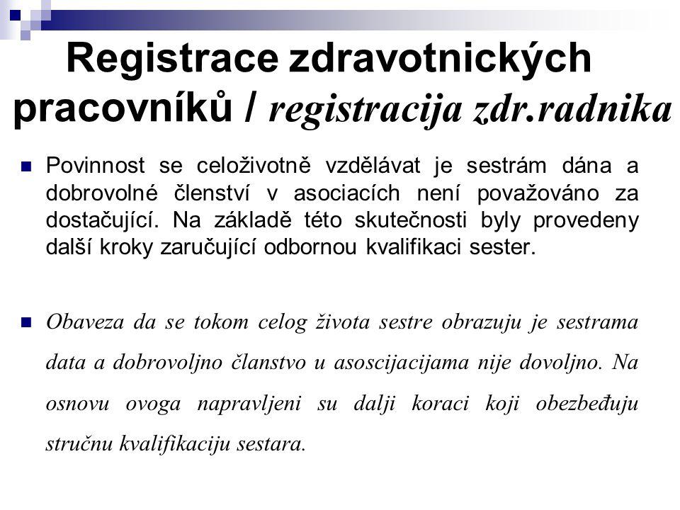Registrace zdravotnických pracovníků / registracija zdr.radnika