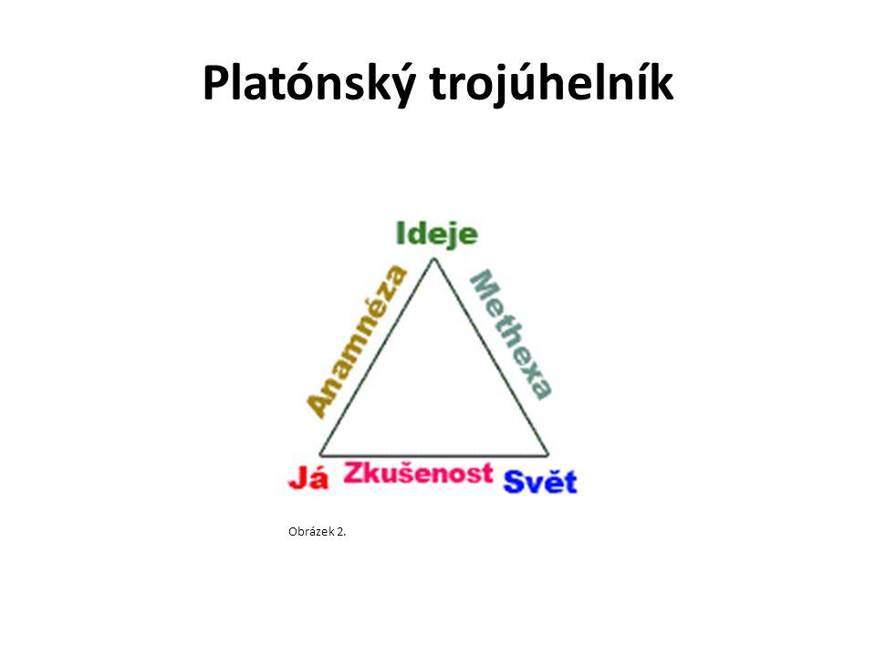 Platónský trojúhelník