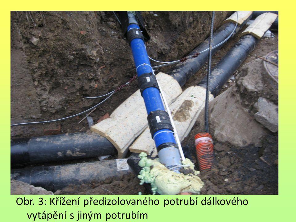 Obr. 3: Křížení předizolovaného potrubí dálkového vytápění s jiným potrubím