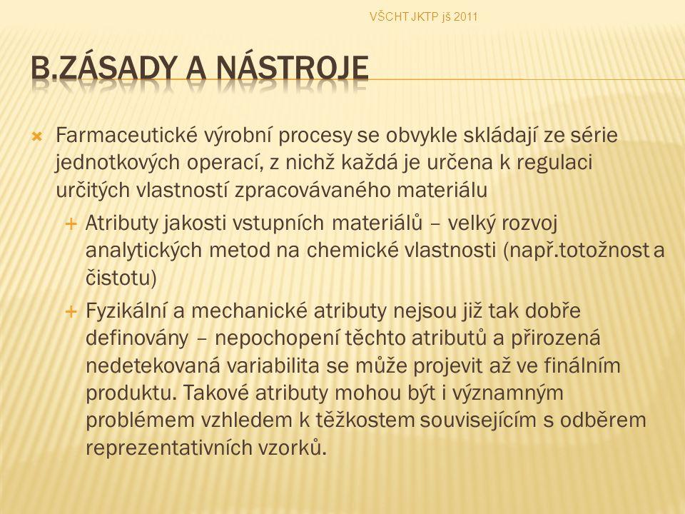 VŠCHT JKTP jš 2011 B.Zásady a nástroje.