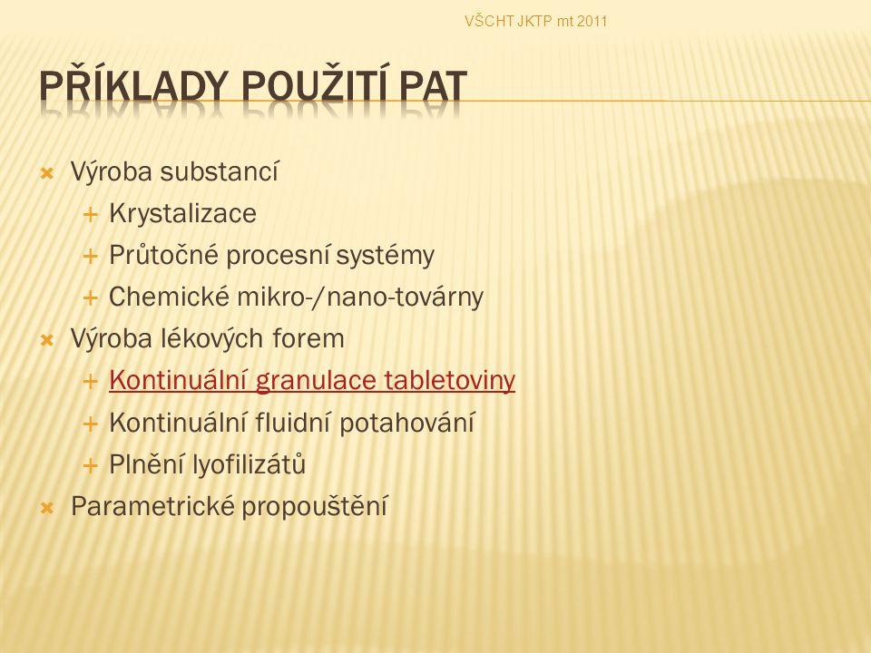 Příklady použití PAT Výroba substancí Krystalizace