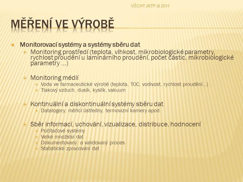 Měření ve výrobě Monitorovací systémy a systémy sběru dat