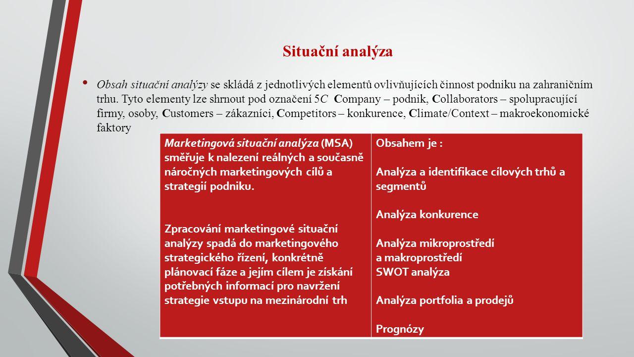 Situační analýza