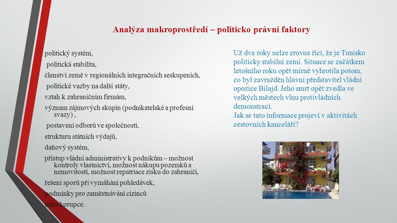 Analýza makroprostředí – politicko právní faktory