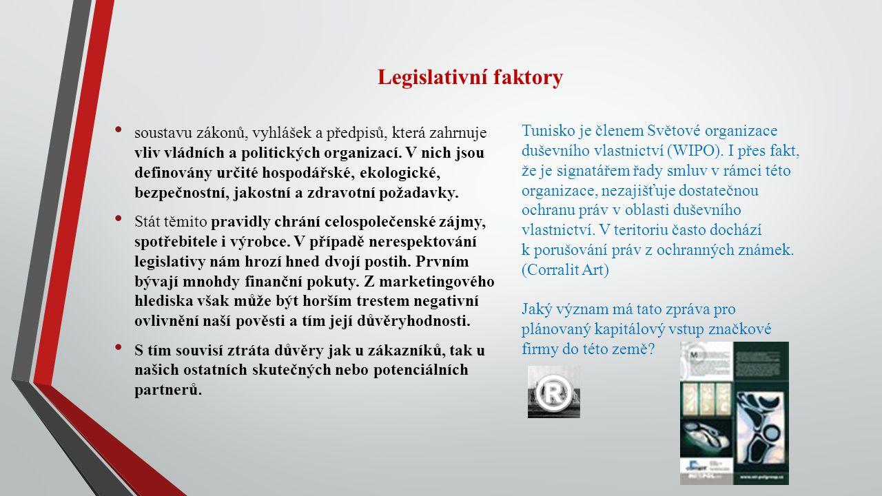 Legislativní faktory