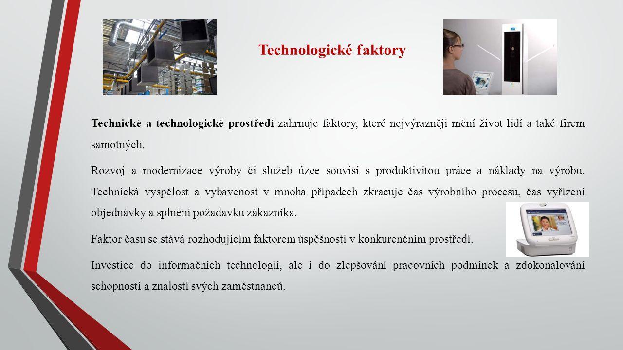 Technologické faktory