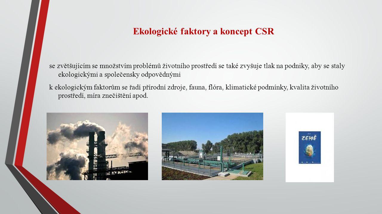 Ekologické faktory a koncept CSR