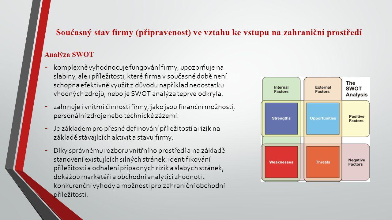 Současný stav firmy (připravenost) ve vztahu ke vstupu na zahraniční prostředí