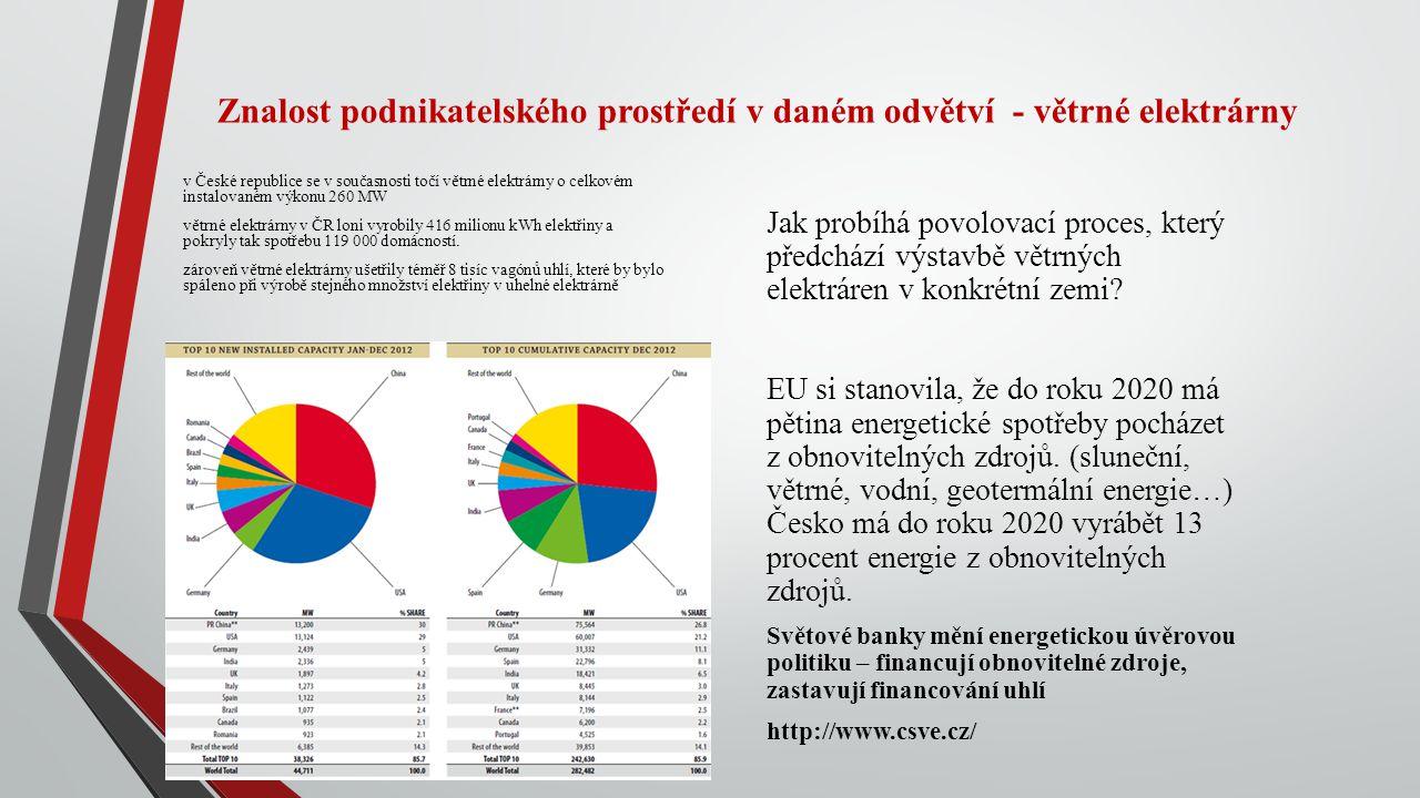 Znalost podnikatelského prostředí v daném odvětví - větrné elektrárny