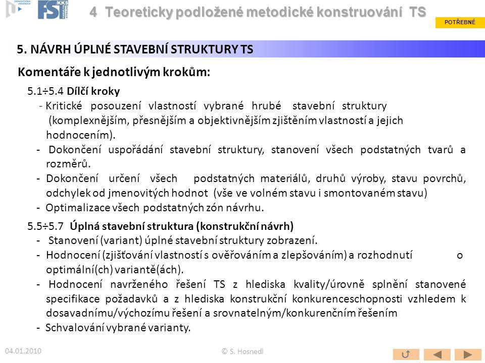 4 Teoreticky podložené metodické konstruování TS