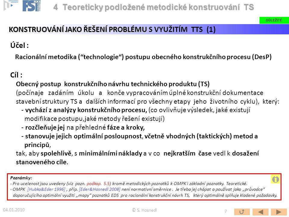 i 4 Teoreticky podložené metodické konstruování TS