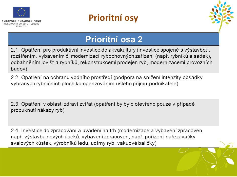 Prioritní osy Prioritní osa 2