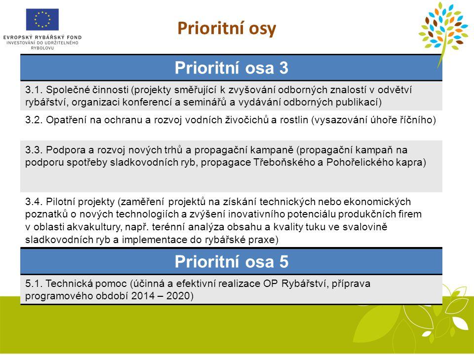 Prioritní osy Prioritní osa 3 Prioritní osa 5