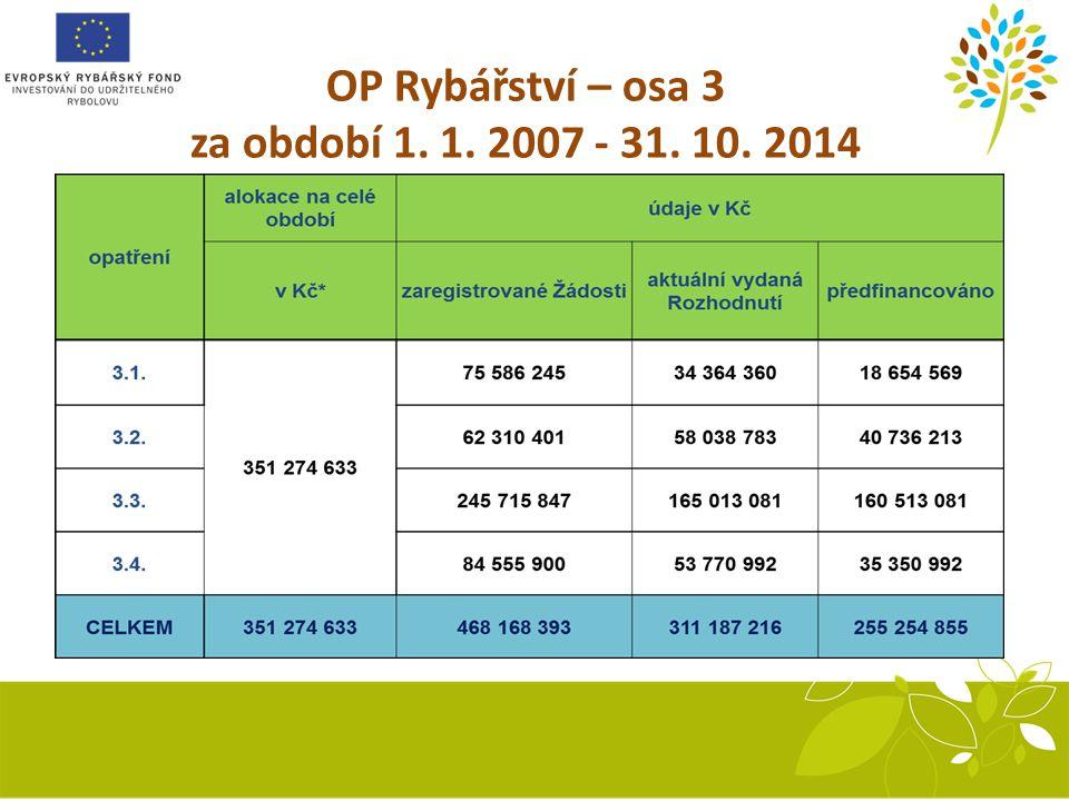 OP Rybářství – osa 3 za období 1. 1. 2007 - 31. 10. 2014