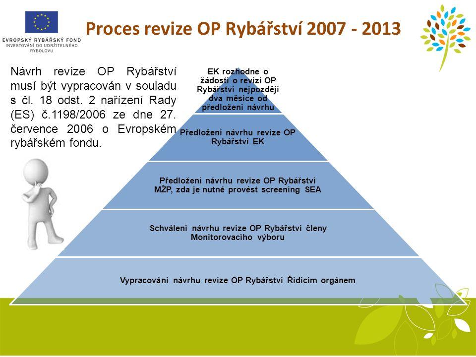 Proces revize OP Rybářství 2007 - 2013