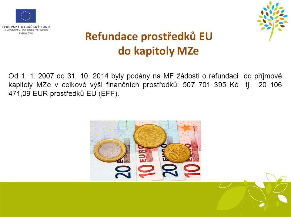 Refundace prostředků EU do kapitoly MZe